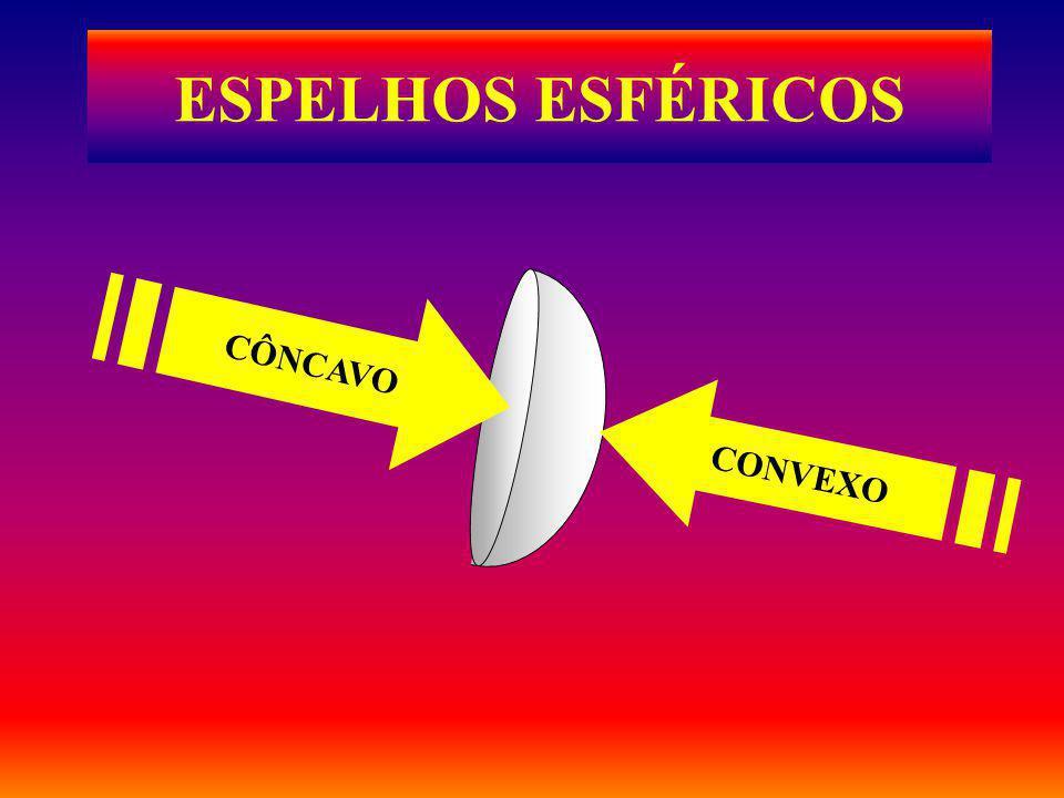 ESPELHOS CONVEXOS R f F V   f   = R 2 C luz