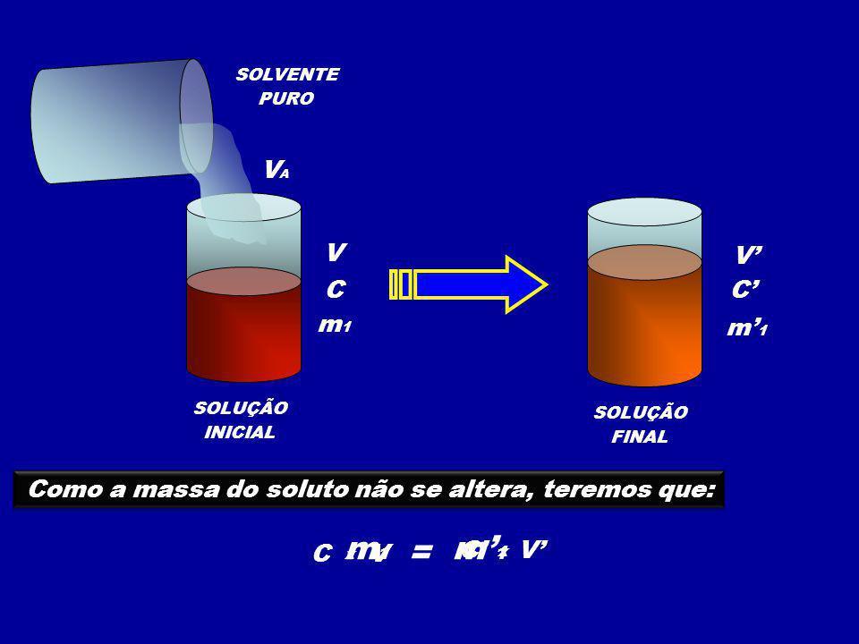 SOLVENTE PURO SOLUÇÃO INICIAL SOLUÇÃO FINAL CC V V VAVA = m1m1 m1m1 Como a massa do soluto não se altera, teremos que: m1m1 m1m1 VC x VC x