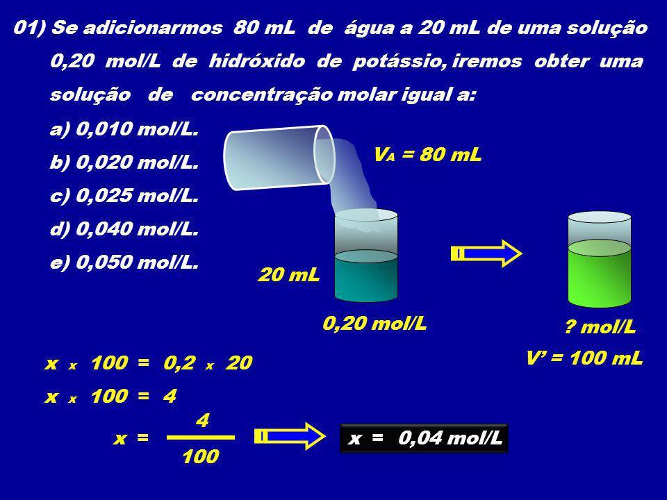 01) Se adicionarmos 80 mL de água a 20 mL de uma solução 0,20 mol/L de hidróxido de potássio, iremos obter uma solução de concentração molar igual a: