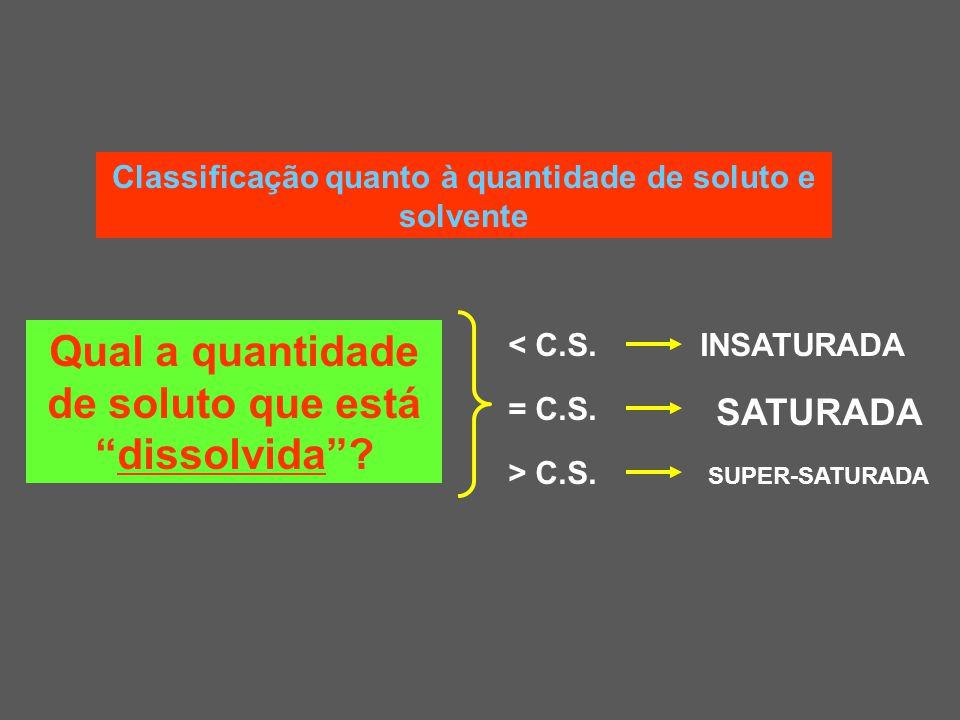 Qual a quantidade de soluto que estádissolvida? < C.S.INSATURADA = C.S. > C.S. SATURADA SUPER-SATURADA Classificação quanto à quantidade de soluto e s