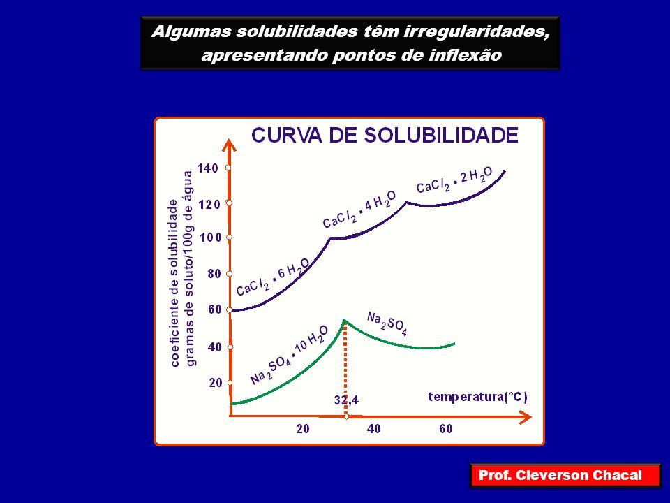 Algumas solubilidades têm irregularidades, apresentando pontos de inflexão Prof. Cleverson Chacal