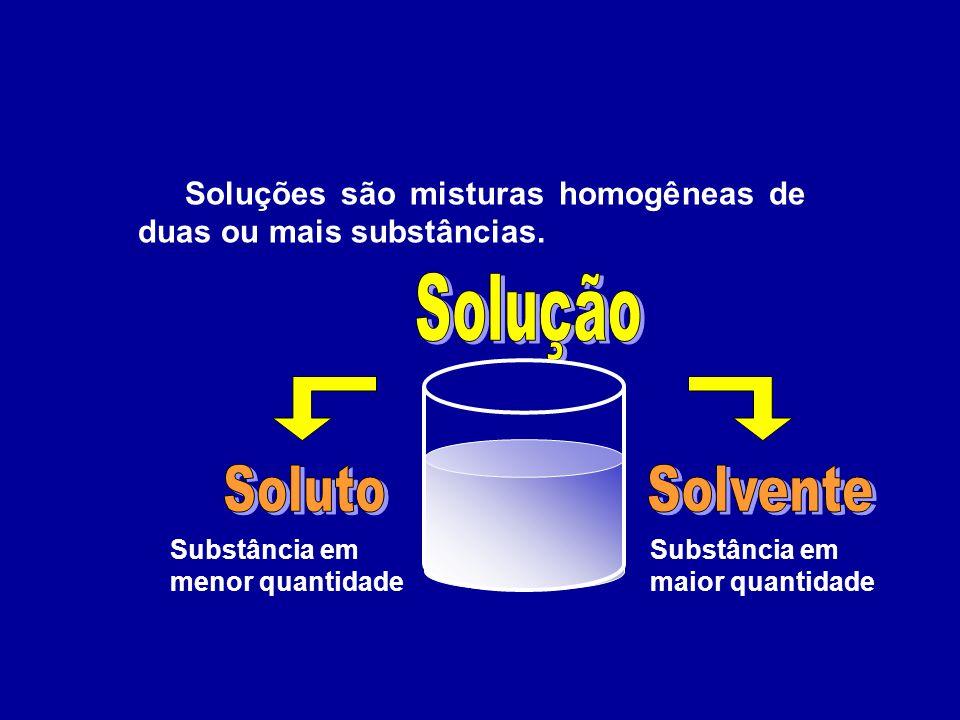 Soluções são misturas homogêneas de duas ou mais substâncias. Substância em menor quantidade Substância em maior quantidade