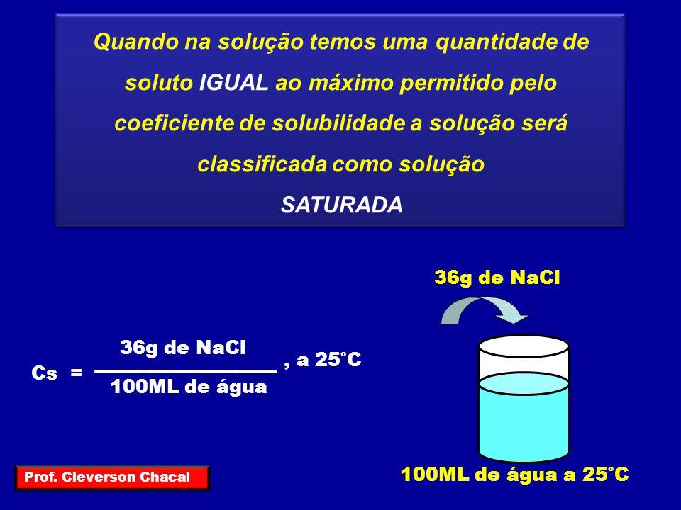Cs= 36g de NaCl 100ML de água, a 25°C 100ML de água a 15°C 36g de NaCl 100ML de água a 15°C 4 g 40g de NaCl SATURADA SEM CORPO DE FUNDO COM CORPO DE FUNDO Prof.