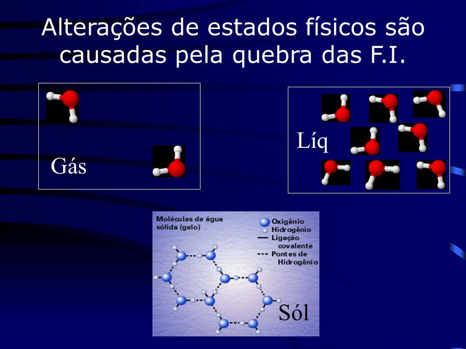 3 - Dipolo/dipolo(Dip-dip).Une moléculas polares que ñ tenham H-FON/FON.