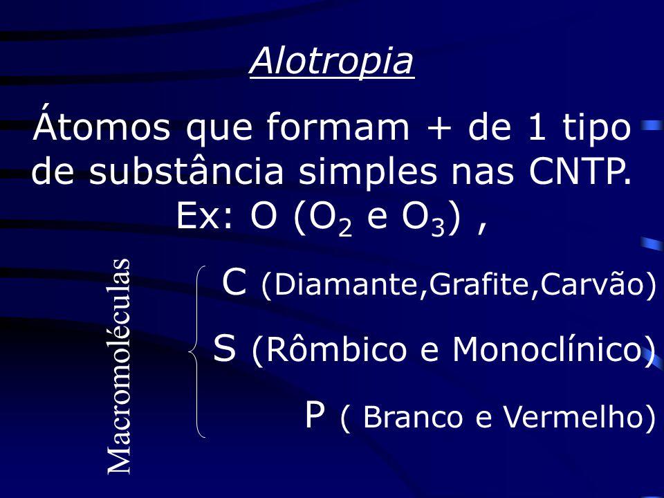 Classificação das substâncias Substâncias simples Compostas por 1 só tipo de átomo.