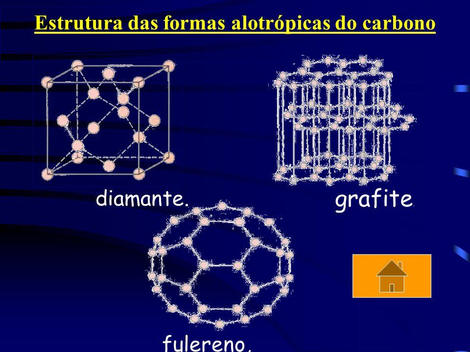 Alotropia Átomos que formam + de 1 tipo de substância simples nas CNTP.