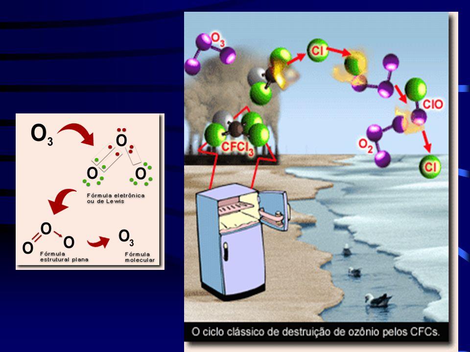 As forças intermoleculares numa mistura é das subst.