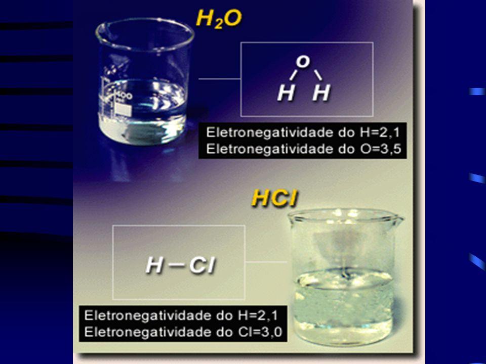 Classificação Quantitativa das ligações Feita pela subtração das eletronegatividades.