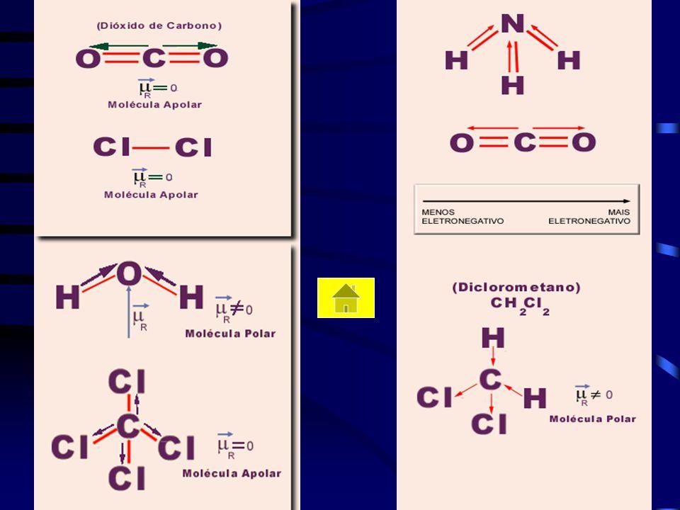 Cálculo da polaridade da molécula Verificar a GM da molécula; Somar os vetores de eletronegatividade de cada ligação; Se = 0, molécula apolar Se 0 molécula polar
