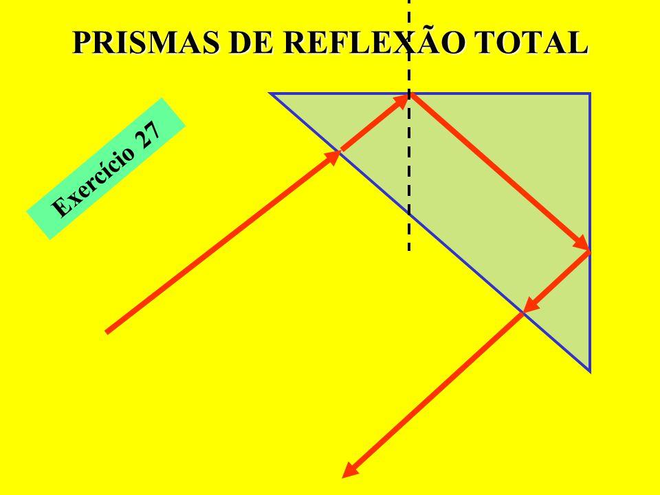 PRISMAS DE REFLEXÃO TOTAL Exercício 27