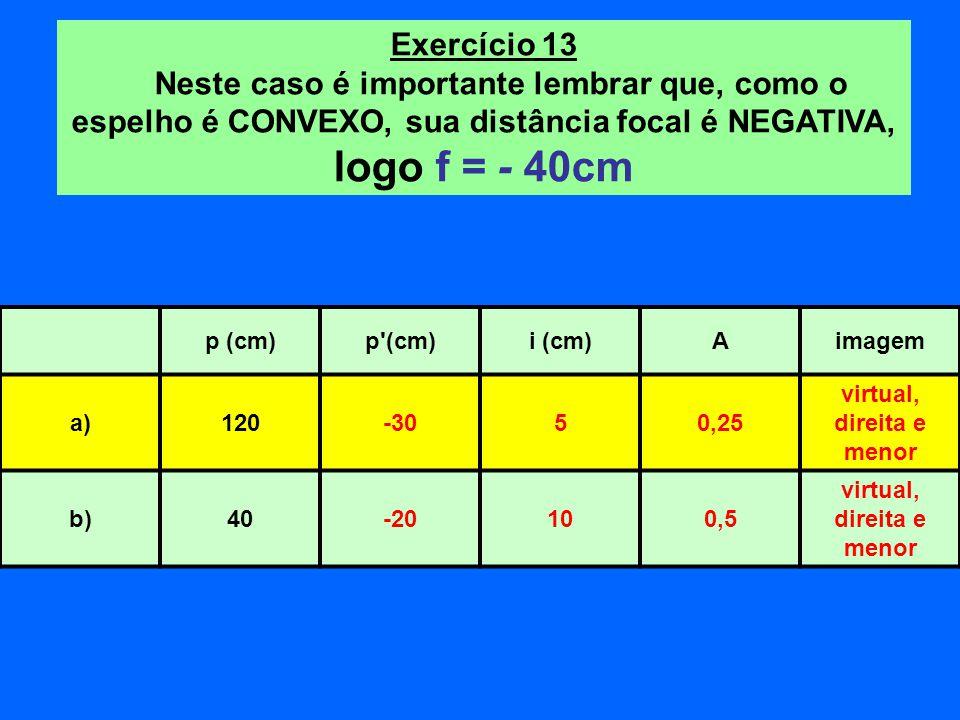 Exercício 13 Neste caso é importante lembrar que, como o espelho é CONVEXO, sua distância focal é NEGATIVA, logo f = - 40cm p (cm)p'(cm)i (cm)Aimagem