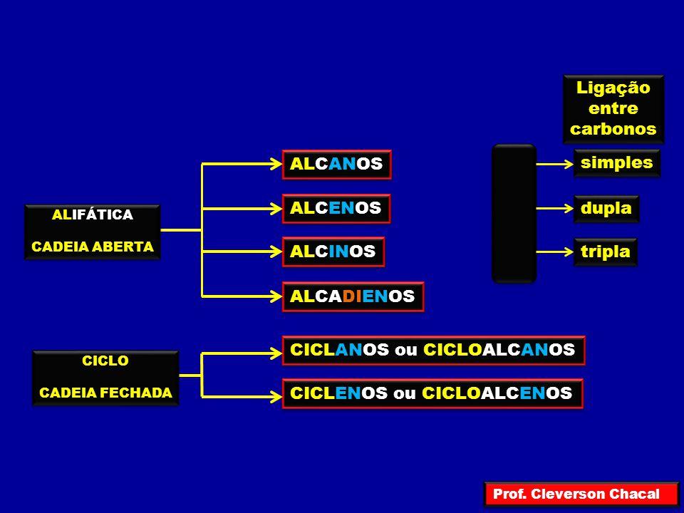NUMERAÇÃO DA CADEIA PRINCIPAL A cadeia principal deve ser numerada a partir da extremidade mais próxima da característica mais importante no composto (insaturação > radicais) A cadeia principal deve ser numerada a partir da extremidade mais próxima da característica mais importante no composto (insaturação > radicais) 2 2 8 8 3 3 5 5 4 4 6 6 7 7 H3CH3C CH 2 C CH CH 3 CH 2 CH 3 CH 2 CH 3 1 1 Prof.
