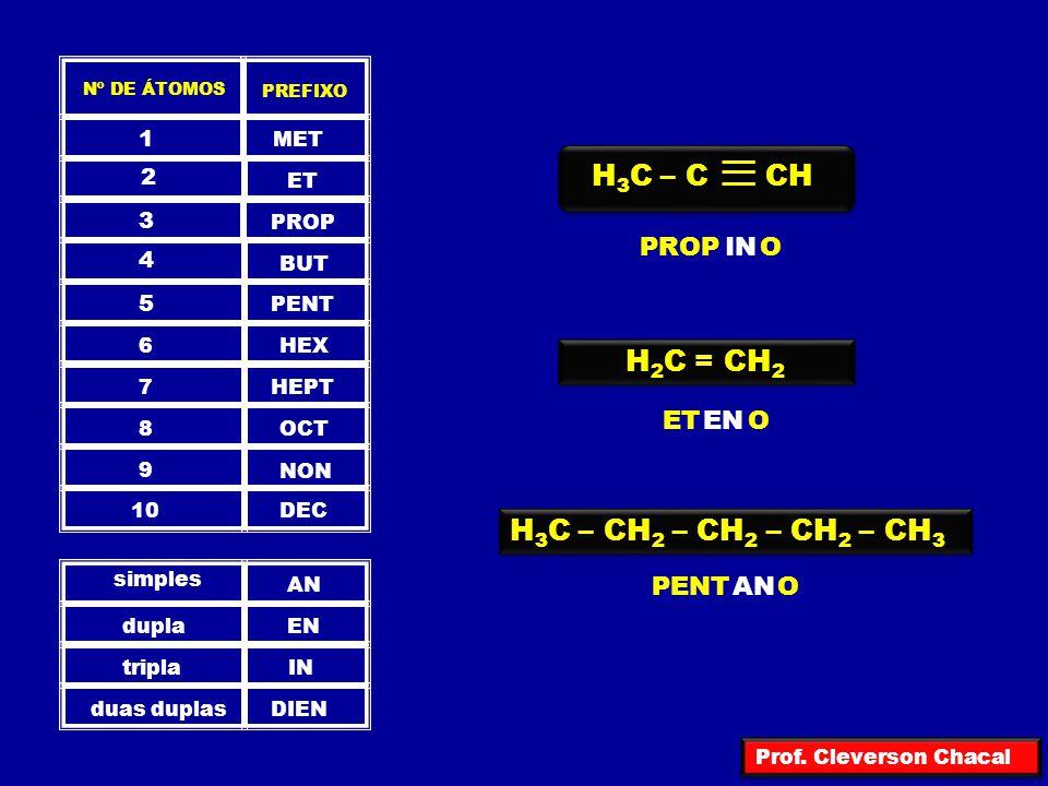 H 3 C – CH 2 – CH = CH 2 H 3 C – CH = CH – CH 3 BUT EN O BUT EN O 1 1 2 2 4 4 3 3 Quando existir mais uma possibilidade de localização da insaturação, deveremos indicar o número do carbono em que a mesma se localiza Quando existir mais uma possibilidade de localização da insaturação, deveremos indicar o número do carbono em que a mesma se localiza A numeração dos carbonos da cadeia deve ser iniciada da extremidade mais próxima da insaturação A numeração dos carbonos da cadeia deve ser iniciada da extremidade mais próxima da insaturação 1 – but – 1 – eno 4 4 3 3 1 1 2 2 2 – but – 2 – eno A União Internacional de Química Pura e Aplicada (IUPAC) recomenda que os números devem vir antes do que eles indicam A União Internacional de Química Pura e Aplicada (IUPAC) recomenda que os números devem vir antes do que eles indicam Prof.