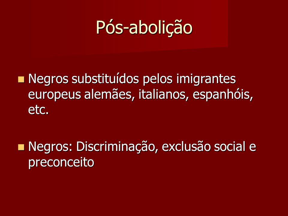 Pós-abolição Negros substituídos pelos imigrantes europeus alemães, italianos, espanhóis, etc. Negros substituídos pelos imigrantes europeus alemães,