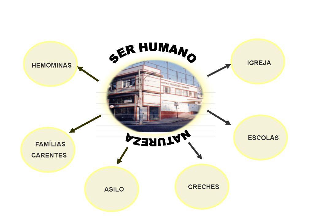 HEMOMINAS IGREJA FAMÍLIAS CARENTES CRECHES ASILO ESCOLAS