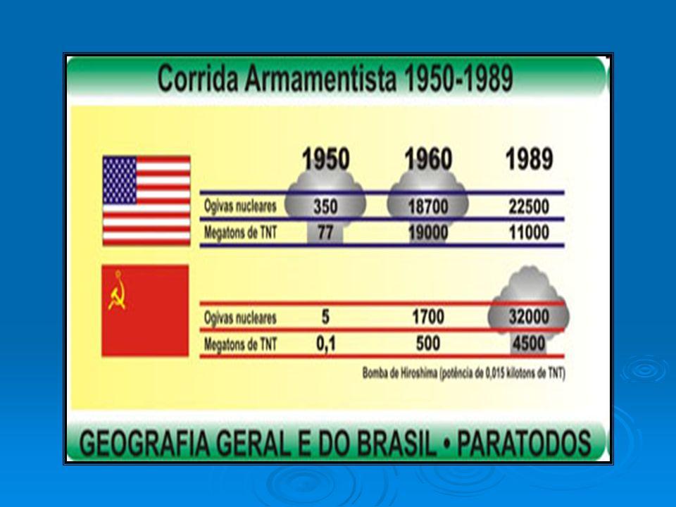 DIVISÃO DA ALEMANHA: DIVISÃO DA ALEMANHA: (1949) – REP.