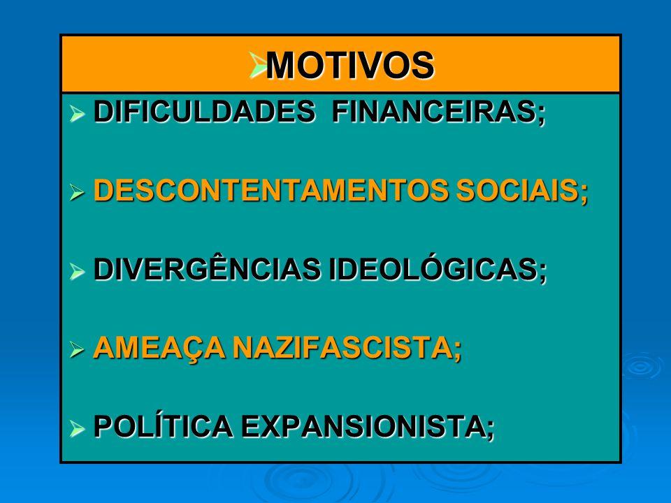 MOTIVOS MOTIVOS DIFICULDADES FINANCEIRAS; DIFICULDADES FINANCEIRAS; DESCONTENTAMENTOS SOCIAIS; DESCONTENTAMENTOS SOCIAIS; DIVERGÊNCIAS IDEOLÓGICAS; DI