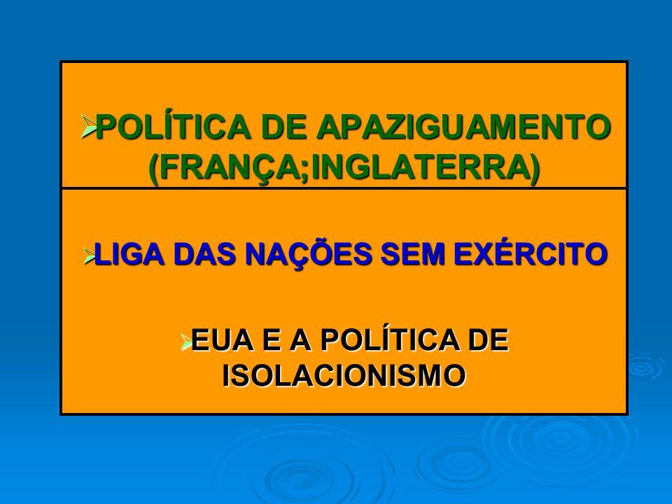 POLÍTICA DE APAZIGUAMENTO (FRANÇA;INGLATERRA) POLÍTICA DE APAZIGUAMENTO (FRANÇA;INGLATERRA) LIGA DAS NAÇÕES SEM EXÉRCITO LIGA DAS NAÇÕES SEM EXÉRCITO