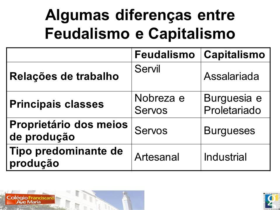 Algumas diferenças entre Feudalismo e Capitalismo FeudalismoCapitalismo Relações de trabalho Servil Assalariada Principais classes Nobreza e Servos Bu