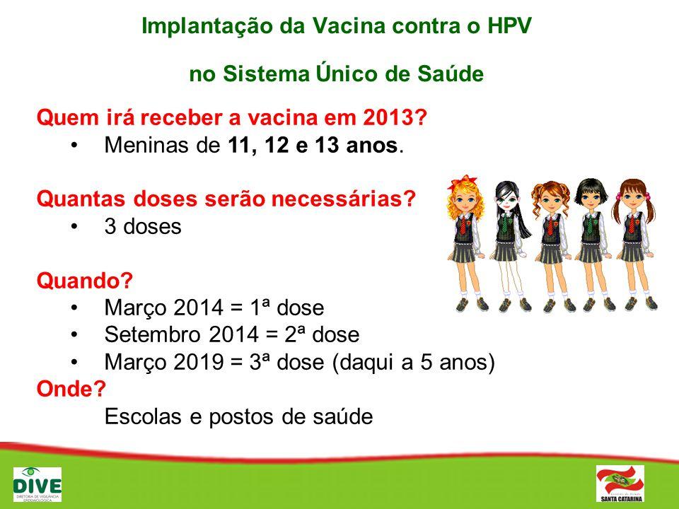 Implantação da Vacina contra o HPV no Sistema Único de Saúde Quem irá receber a vacina em 2013? Meninas de 11, 12 e 13 anos. Quantas doses serão neces