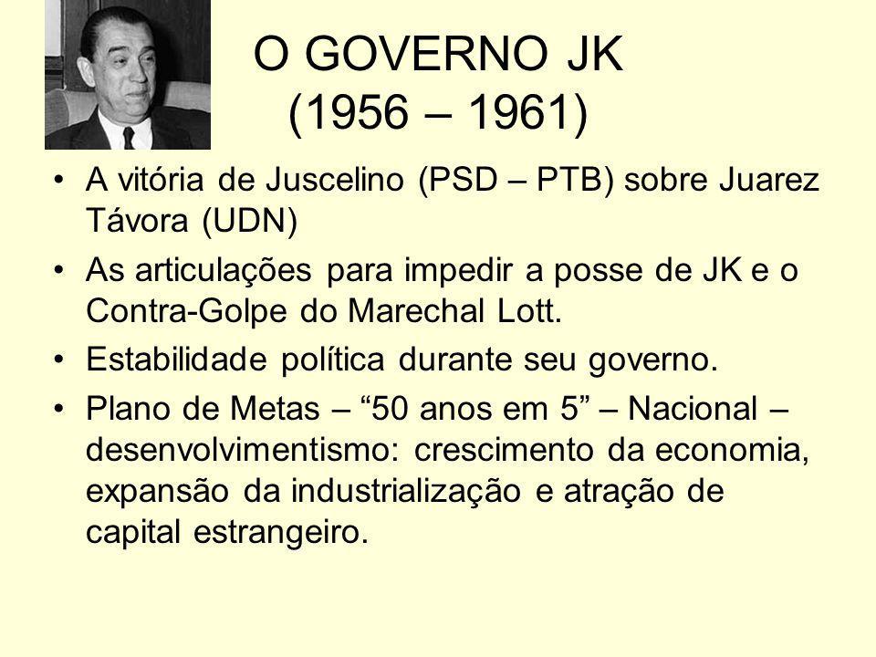 O GOVERNO JK (1956 – 1961) A vitória de Juscelino (PSD – PTB) sobre Juarez Távora (UDN) As articulações para impedir a posse de JK e o Contra-Golpe do