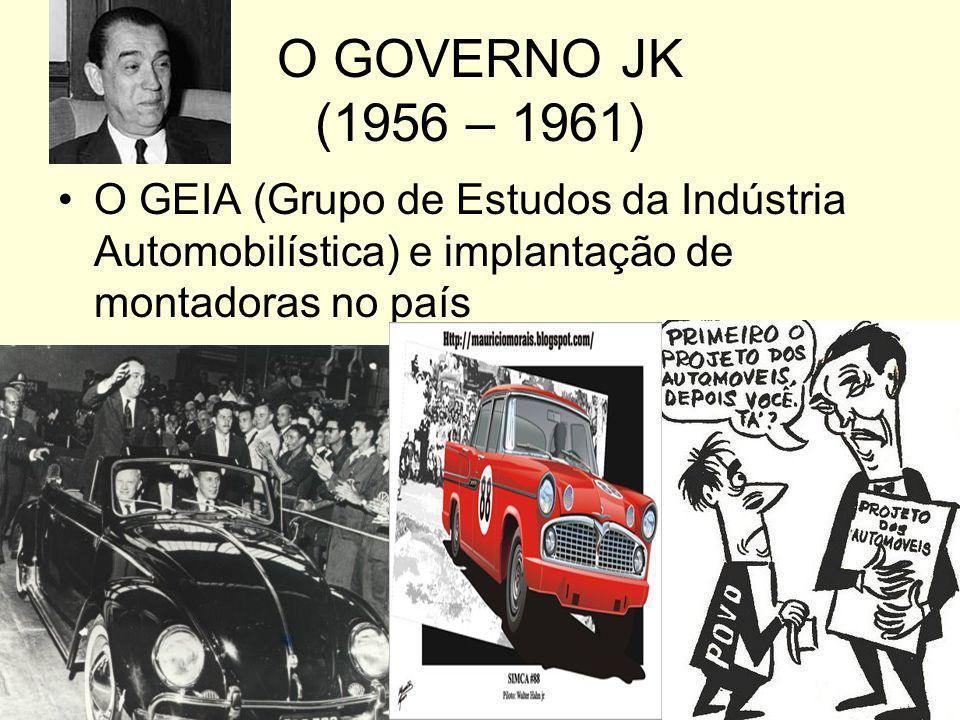 O GOVERNO JK (1956 – 1961) O GEIA (Grupo de Estudos da Indústria Automobilística) e implantação de montadoras no país