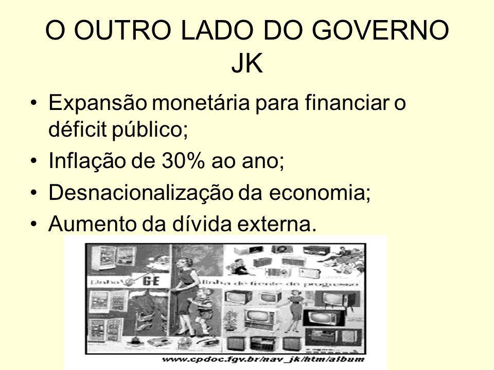 O OUTRO LADO DO GOVERNO JK Expansão monetária para financiar o déficit público; Inflação de 30% ao ano; Desnacionalização da economia; Aumento da dívi