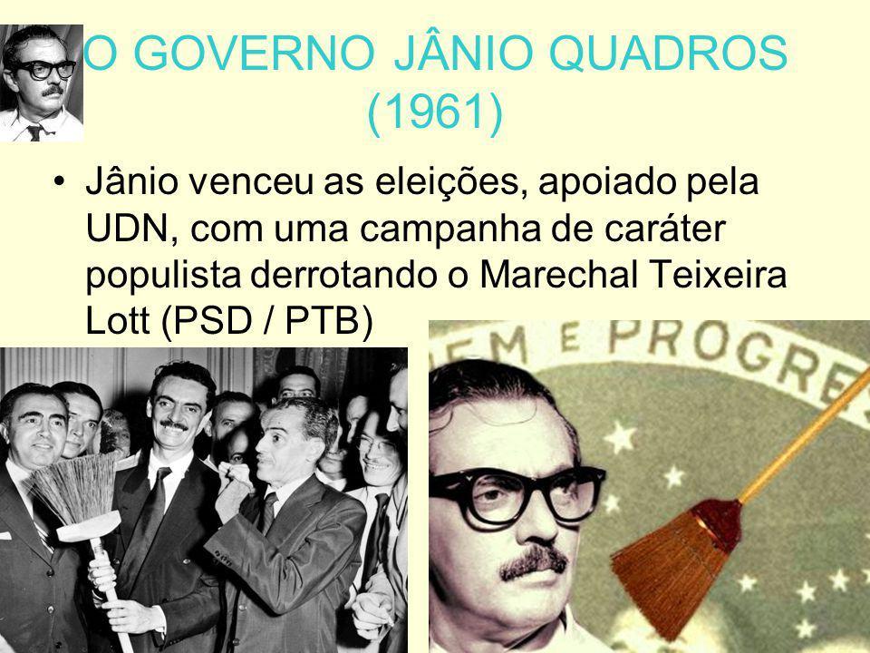 O GOVERNO JÂNIO QUADROS (1961) Jânio venceu as eleições, apoiado pela UDN, com uma campanha de caráter populista derrotando o Marechal Teixeira Lott (