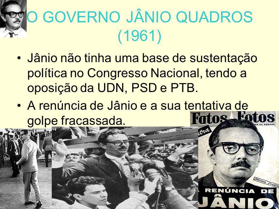 Jânio não tinha uma base de sustentação política no Congresso Nacional, tendo a oposição da UDN, PSD e PTB. A renúncia de Jânio e a sua tentativa de g