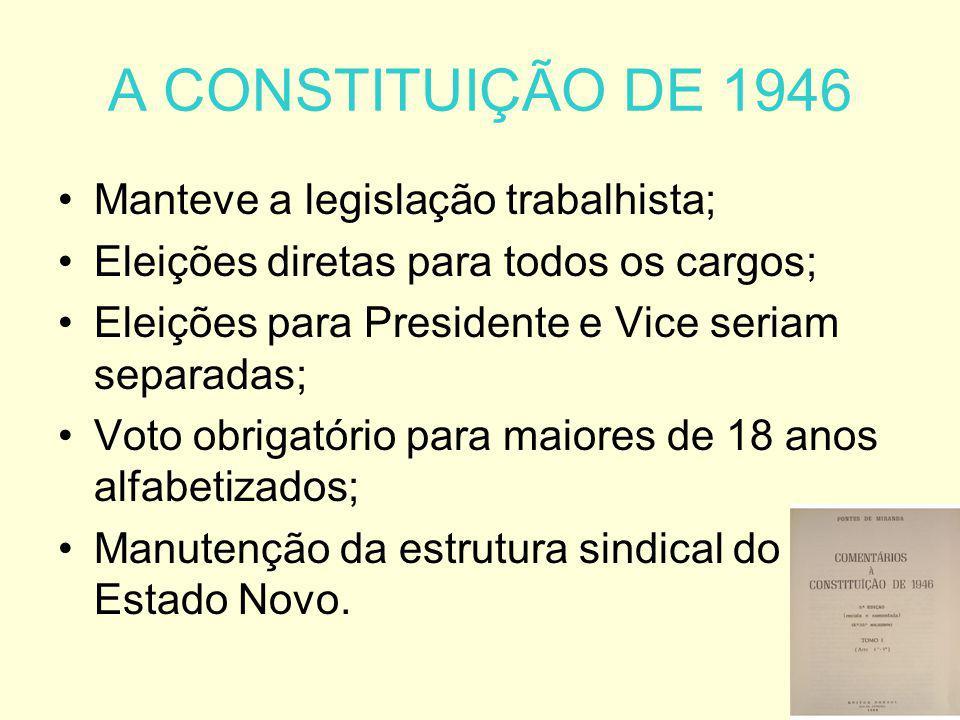 A CONSTITUIÇÃO DE 1946 Manteve a legislação trabalhista; Eleições diretas para todos os cargos; Eleições para Presidente e Vice seriam separadas; Voto