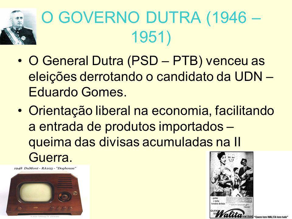 O General Dutra (PSD – PTB) venceu as eleições derrotando o candidato da UDN – Eduardo Gomes. Orientação liberal na economia, facilitando a entrada de