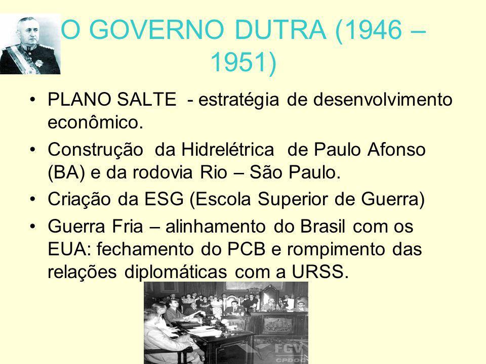 PLANO SALTE - estratégia de desenvolvimento econômico. Construção da Hidrelétrica de Paulo Afonso (BA) e da rodovia Rio – São Paulo. Criação da ESG (E