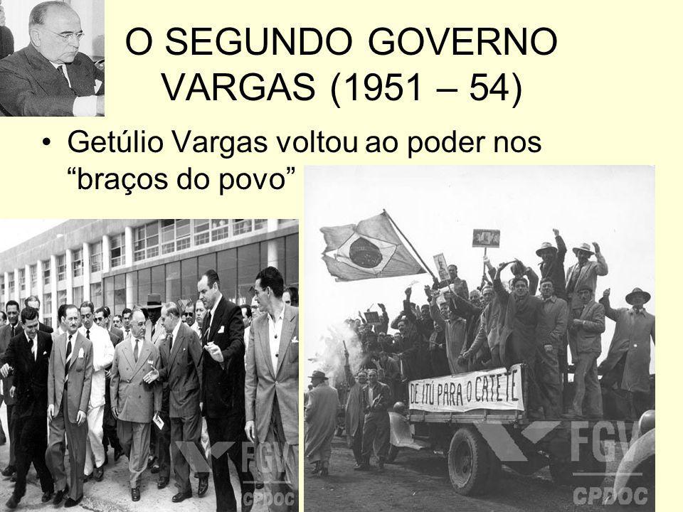 O GOVERNO JÂNIO QUADROS (1961) -P-Programa de combate a inflação bastante impopular – elevação de preços dos transportes e do pão.