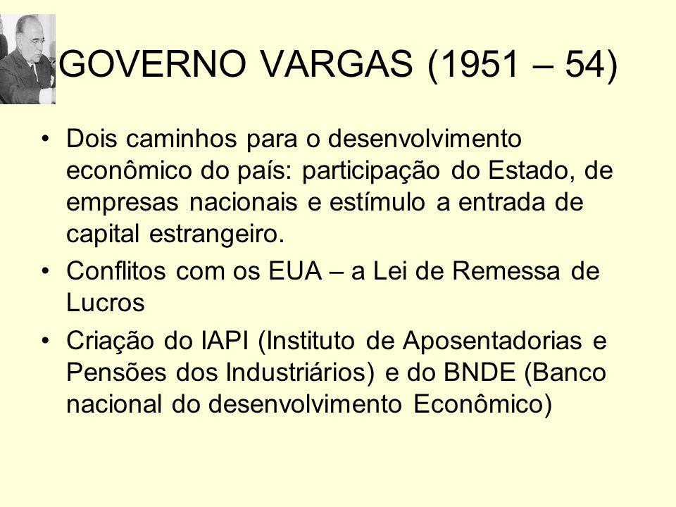 Dois caminhos para o desenvolvimento econômico do país: participação do Estado, de empresas nacionais e estímulo a entrada de capital estrangeiro. Con