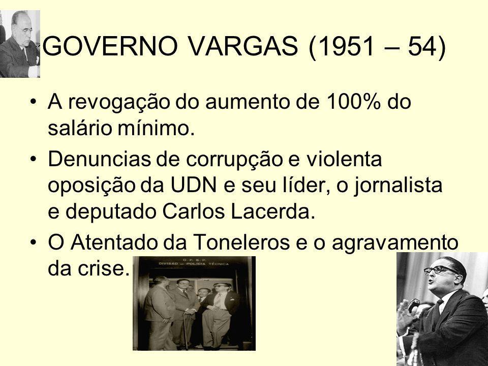 GOVERNO VARGAS (1951 – 54) A revogação do aumento de 100% do salário mínimo. Denuncias de corrupção e violenta oposição da UDN e seu líder, o jornalis