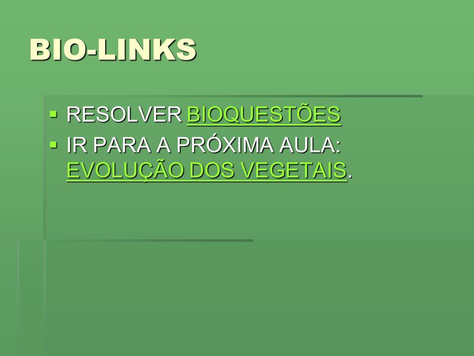 BIO-LINKS RESOLVER BIOQUESTÕES RESOLVER BIOQUESTÕESBIOQUESTÕES IR PARA A PRÓXIMA AULA: EVOLUÇÃO DOS VEGETAIS.