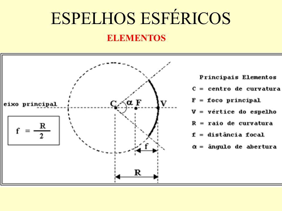 FOCO PRINCIPAL EP FOCO - F F C V ESPELHO CÔNCAVO f f - distância focal f > 0