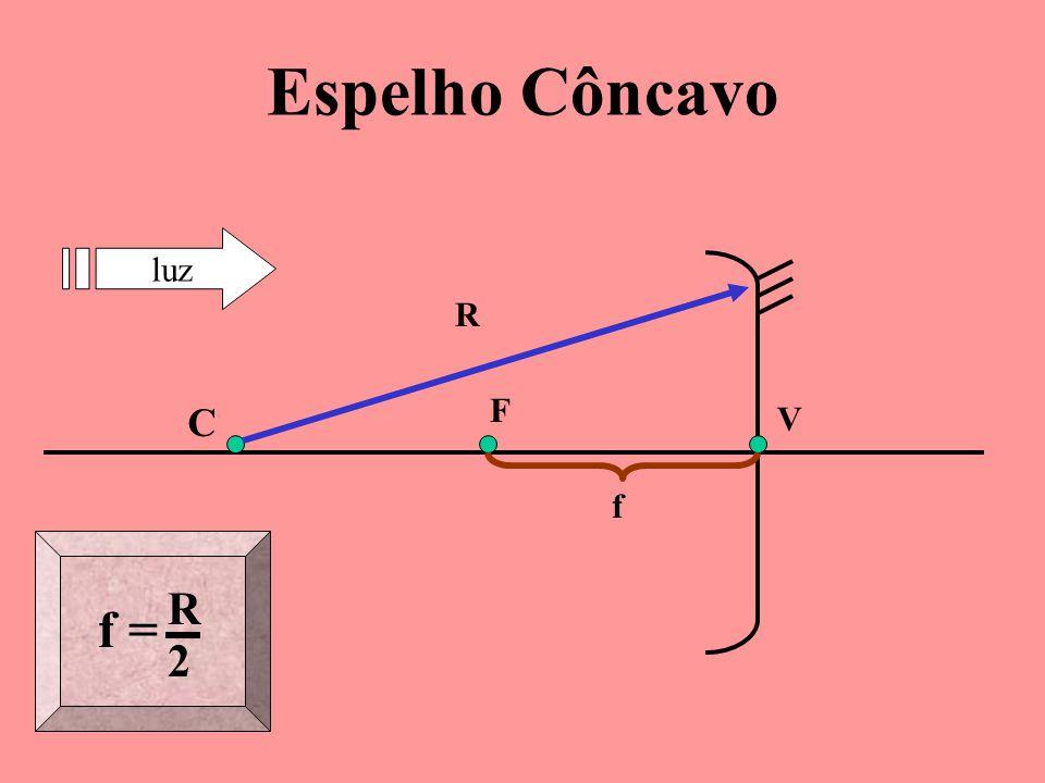 ESPELHOS ESFÉRICOS EP F C V virtual direita menor p>0 p<0 o > 0 i > 0 o i CONVEXO Medidas