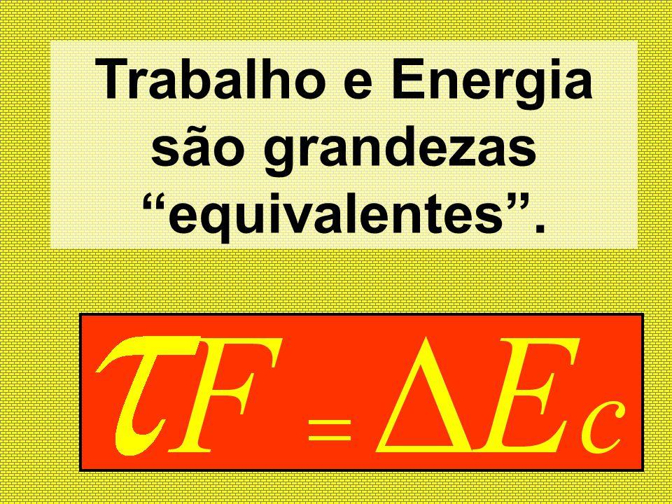 Trabalho e Energia são grandezas equivalentes.