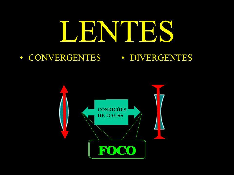 LENTES CONVERGENTESDIVERGENTES SUPONDO n L > n MEIO