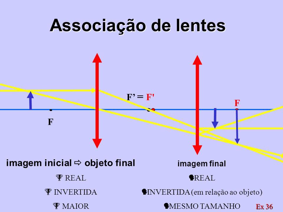 Associação de lentes imagem inicial objeto final REAL INVERTIDA MAIOR F F = F' F imagem final REAL INVERTIDA (em relação ao objeto) MESMO TAMANHO Ex 3