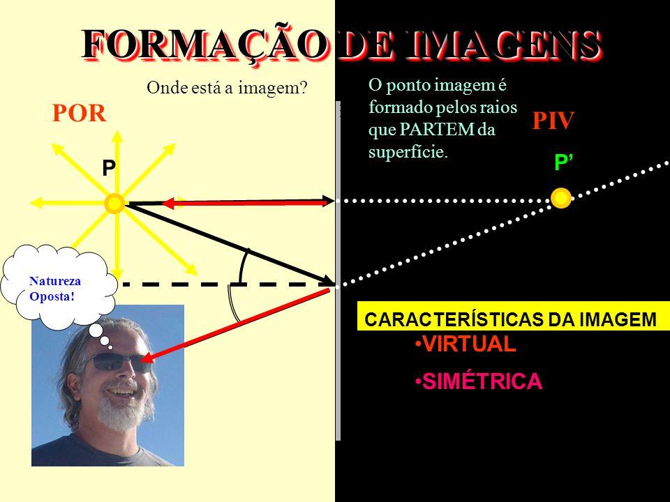 FORMAÇÃO DE IMAGENS P POR PIV CARACTERÍSTICAS DA IMAGEM VIRTUAL SIMÉTRICA P Onde está a imagem? O ponto imagem é formado pelos raios que PARTEM da sup