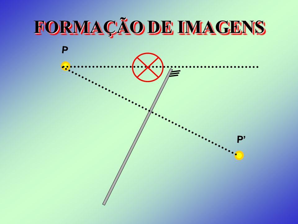 FORMAÇÃO DE IMAGENS P P