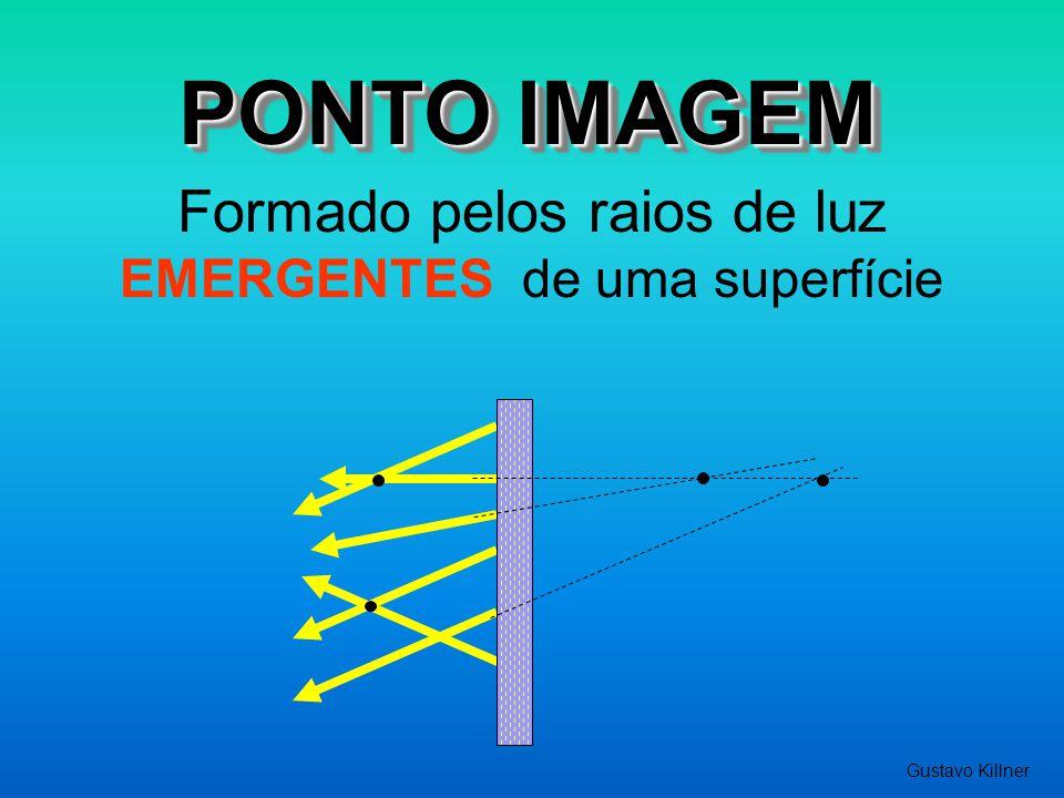 PONTO IMAGEM Gustavo Killner Formado pelos raios de luz EMERGENTES de uma superfície