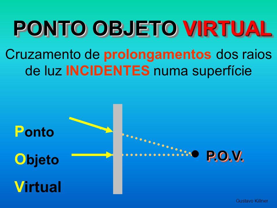 PONTO OBJETO VIRTUAL Cruzamento de prolongamentos dos raios de luz INCIDENTES numa superfície P.O.V.P.O.V. P onto O bjeto Virtual Gustavo Killner