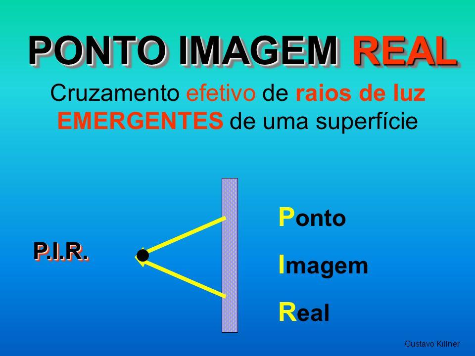 PONTO IMAGEM REAL Cruzamento efetivo de raios de luz EMERGENTES de uma superfície P.I.R.P.I.R. P onto I magem R eal Gustavo Killner