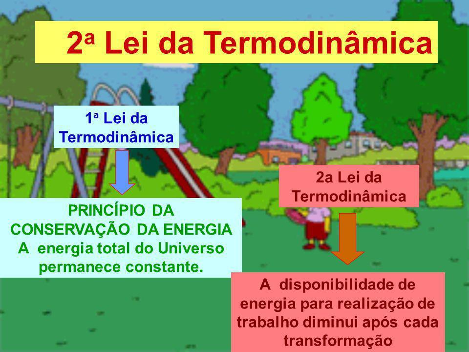 Segunda Lei Termodinâmica Formulação de Clausius Formulação de Kelvin-Planck É impossível existir transferência espontânea de calor de uma fonte fria para outra quente.