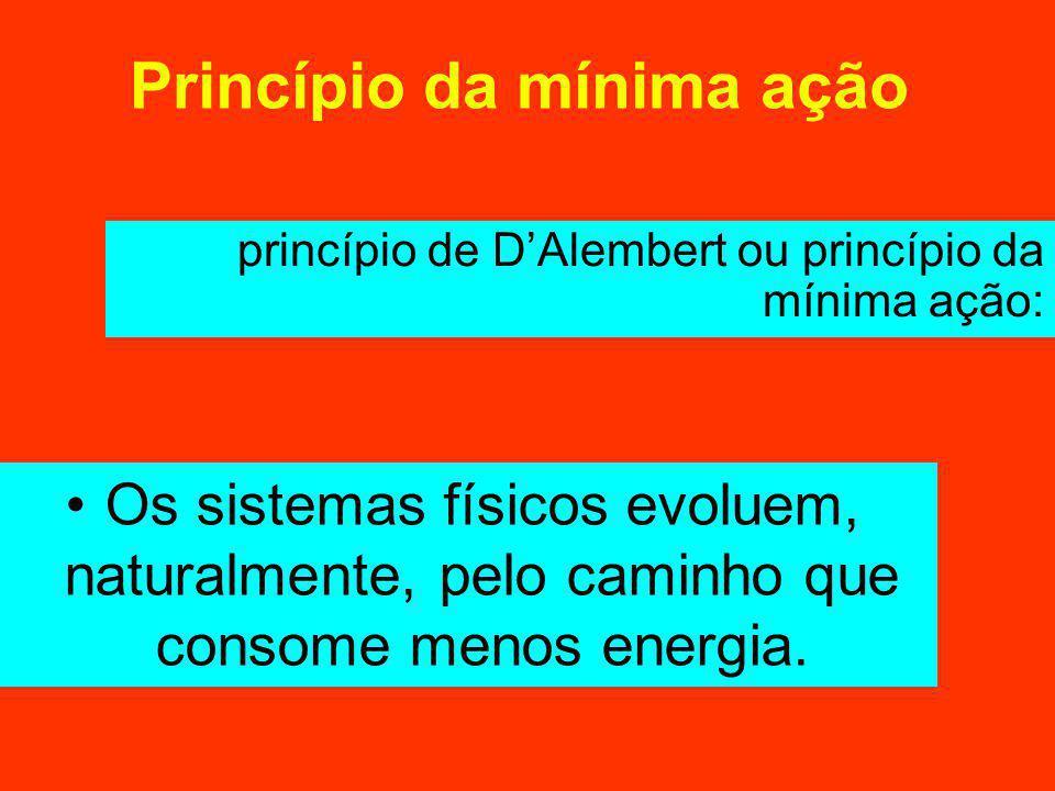 princípio de DAlembert ou princípio da mínima ação: Princípio da mínima ação Os sistemas físicos evoluem, naturalmente, pelo caminho que consome menos