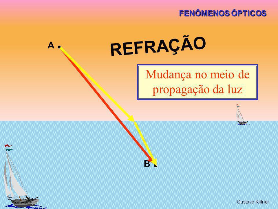 FENÔMENOS ÓPTICOS REFRAÇÃO Gustavo Killner Mudança no meio de propagação da luz. A.. B.