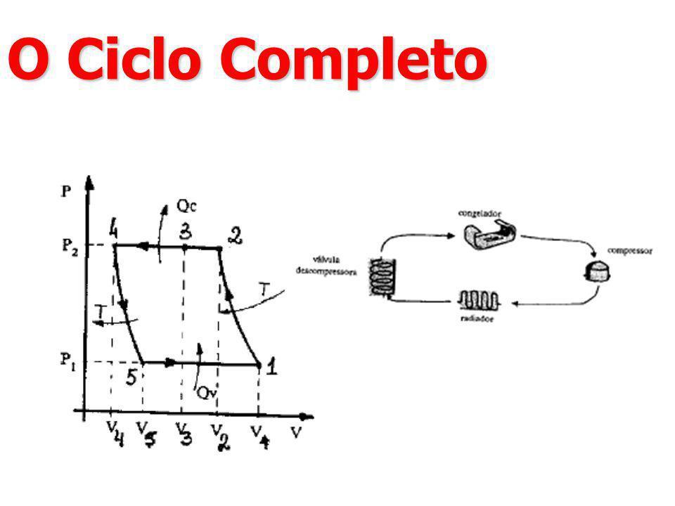 Trabalho do Motor 1º Tempo: Trabalho do Motor devido à rapidez com que ocorre a compressão, esta pode ser considerada adiabática.